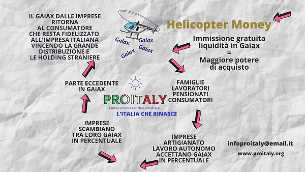 Helicopter Money Bianco muro.png