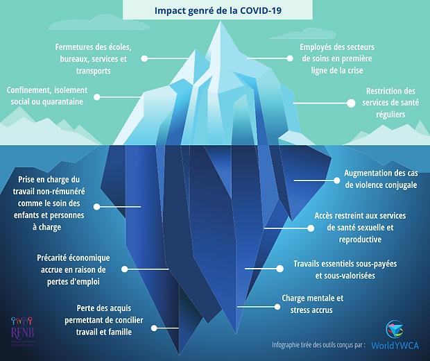 Iceberg femmes COVID-6.png