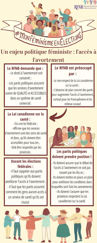 Élections_2019_-_Avortement.png