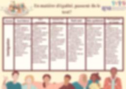 BON_Tableau_-_Élections_2019_page-0002.j
