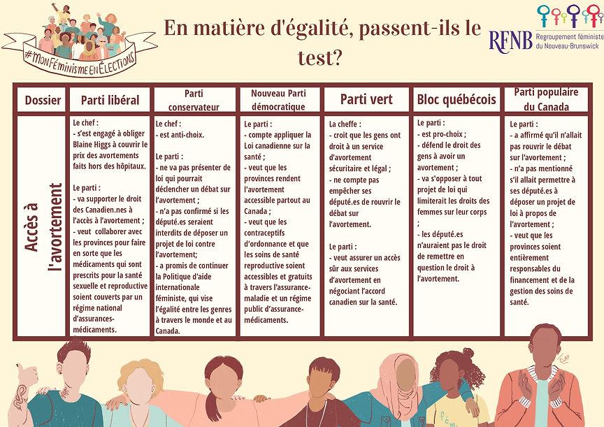 BON_Tableau_-_Élections_2019_page-0001.j