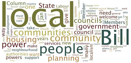 What is Neighbourhood Planning all about?