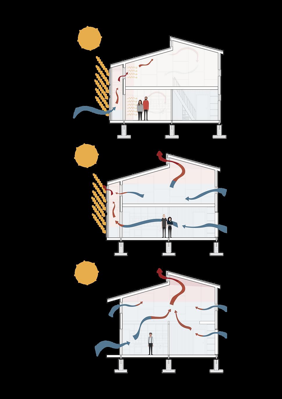 Ventilasjonsdiagram.png