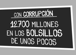 #LaCorrupciónNosTieneLlevados