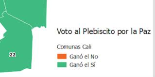 Resultados Plebiscito Cali