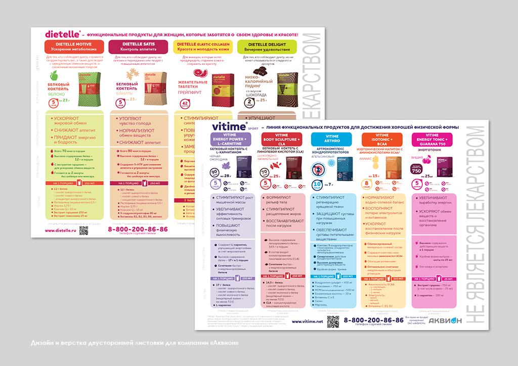 Дизайн-и-верстка-двусторонней-листовки-для-компании-«Аквион»