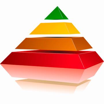 102. ドーソンおよびコモンズの発達測定モデルに見られる共通の特質:階層的複雑性