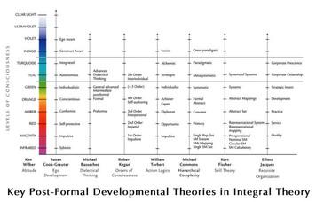 160.意識の特性と「サイコグラフ」について