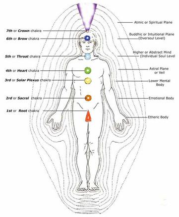76. ルドルフ・シュタイナーの教育思想:学習と複数の身体意識構造