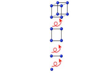 20. スキルが持つ動的な一般化能力