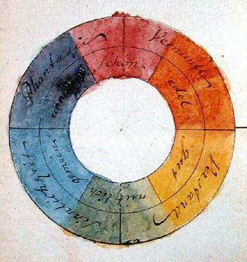 3766. 日記と作曲の新たな意味:シュタイナーの色彩論より