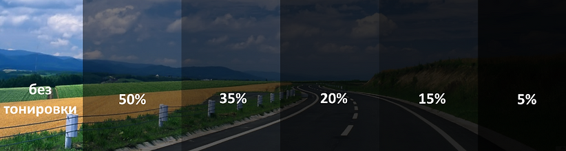 tonirovka%.png