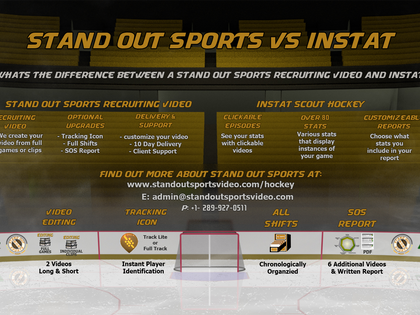Stand Out Sports Hockey Recruiting Video vs Instat Scout Hockey