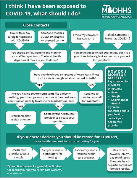 Screening Checklist.JPG