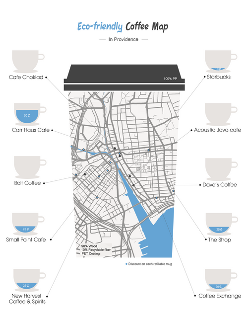 Downtown Providence Discount Coffee Map