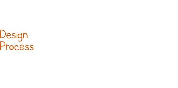 DesignProcessText.png
