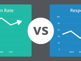 What is the Difference between a Response Rate and a Completion Rate?