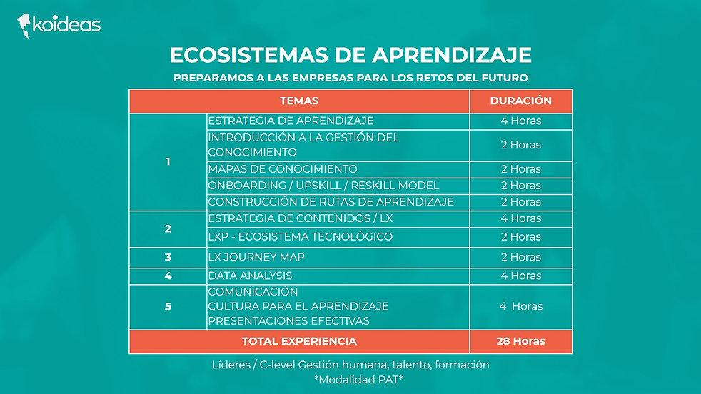 Ecosistemas de aprendizaje.jpg