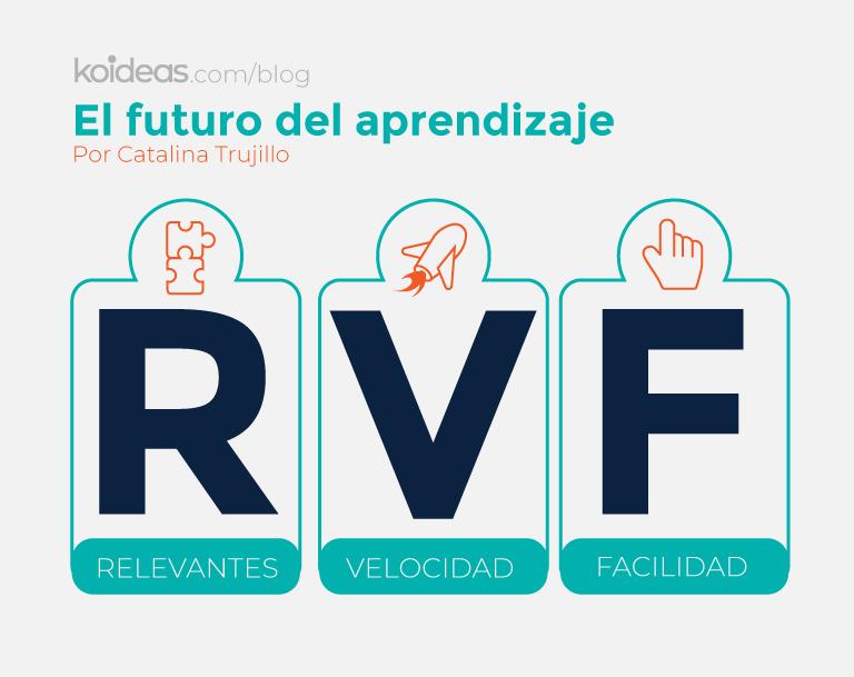 El futuro del aprendizaje- Relevante - Velocidad - Fácil