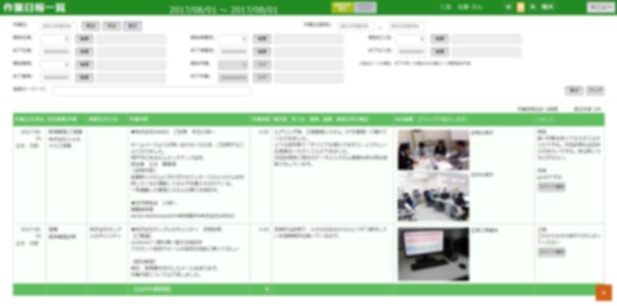 日報システム 知識 資産 共有 スマホ Webソリューション クラウド