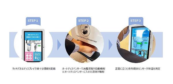 D-CLEAN機能説明画像.JPG