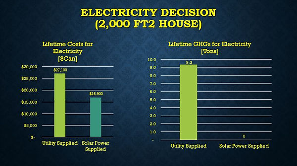Solar Power Decision 2,000 ft2 House.JPG