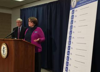 Iowa analyzing 4,200 untested rape kits
