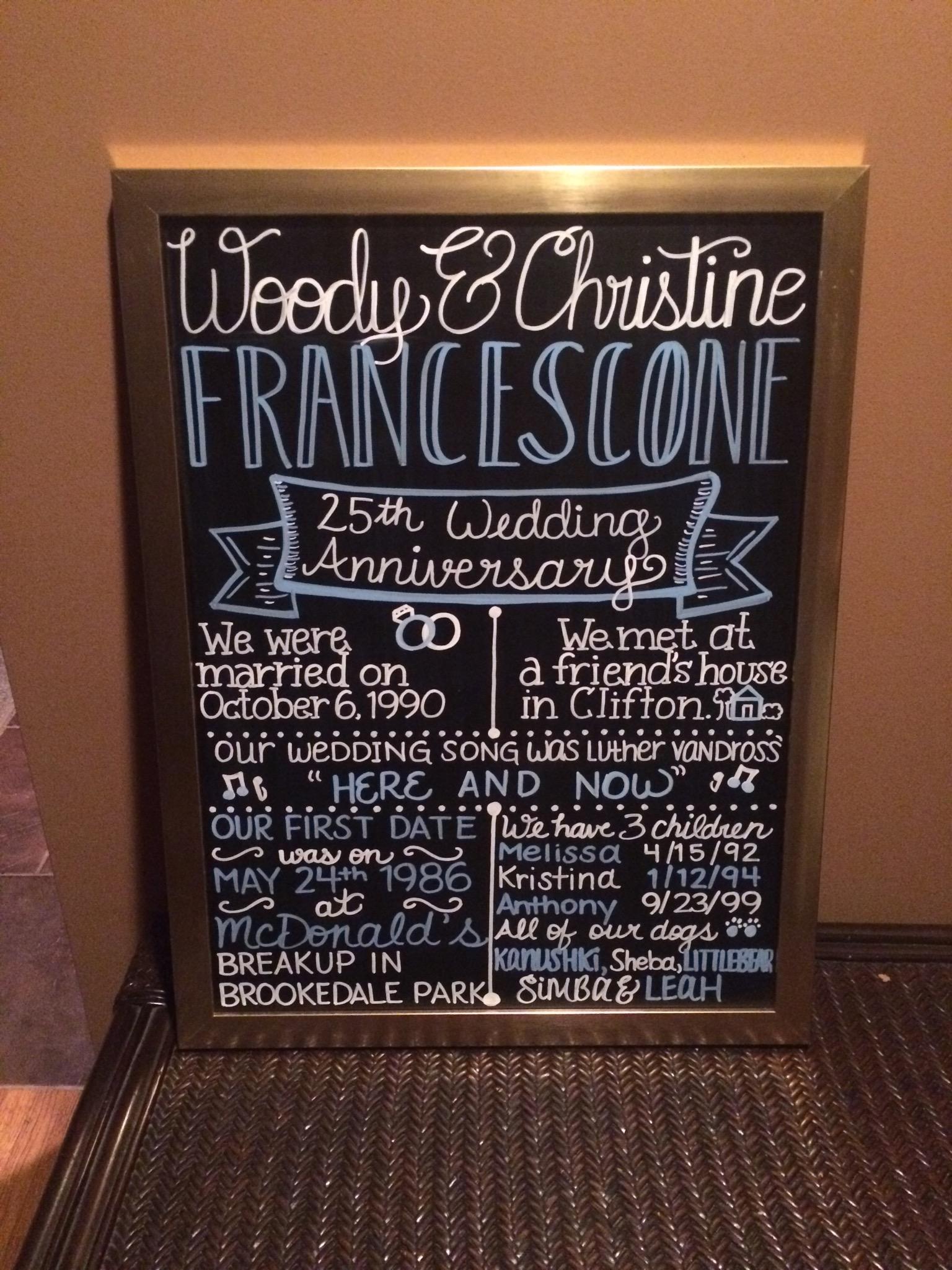 Anniversary Board - Weddings B Board