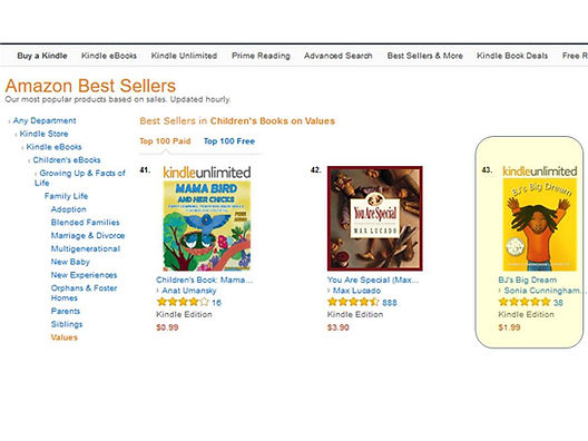 BJs Big Dream Amazon Launch Day Ranking.