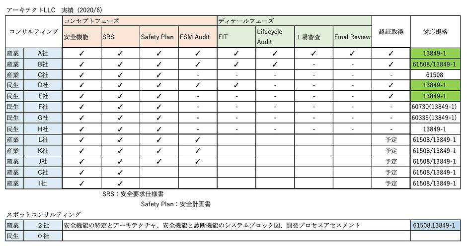 実績2006のコピー.png