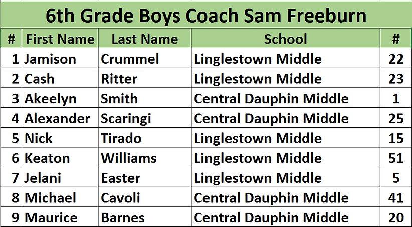6th Grade Boys Roster.jpg