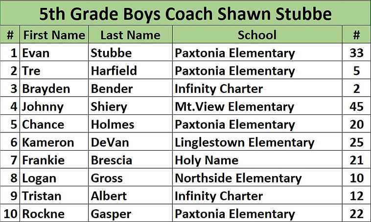 5th Grade Boys Roster.jpg