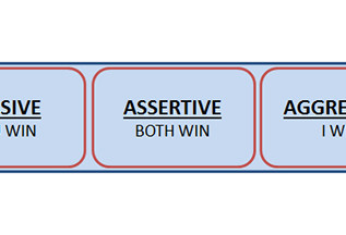 Being Assertive vs. Being Aggressive
