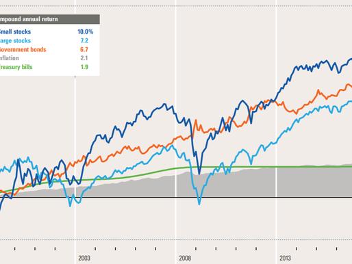 Informe de Mercados Financieros