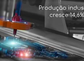 Em abril, indústria de Santa Catarina é a segunda que mais cresce