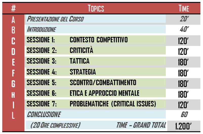 TOPICs Corso COMM.png