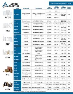 Afton Fact Sheet.png