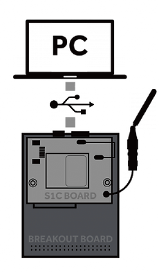 oem-image-pc-usb-s1c-board.png