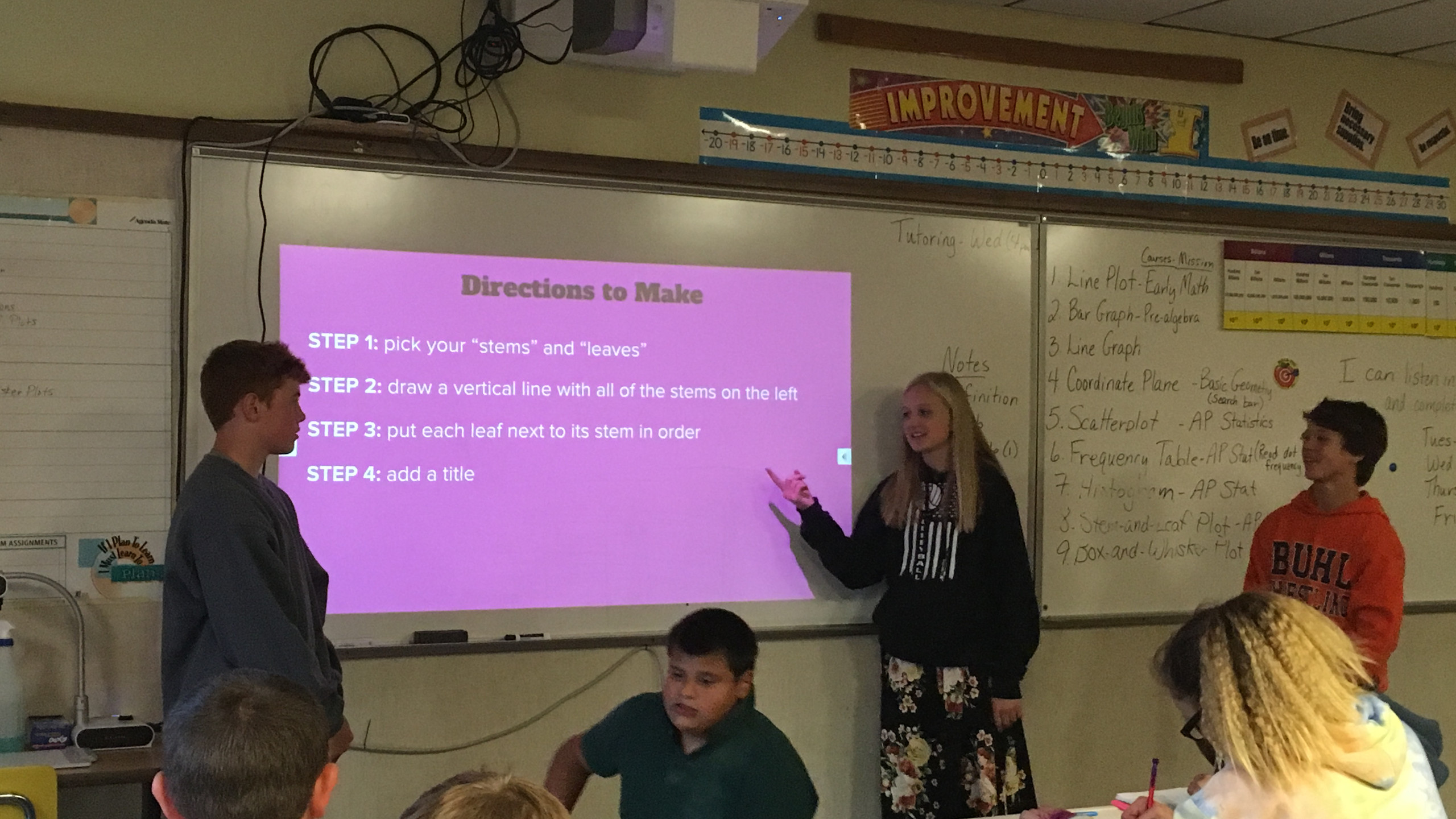8th Grade Students teaching in Math Class.