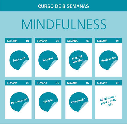 grafico-mindfulness.jpg