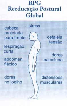 RPG na Barra da Tijuca - Escultura do Ser