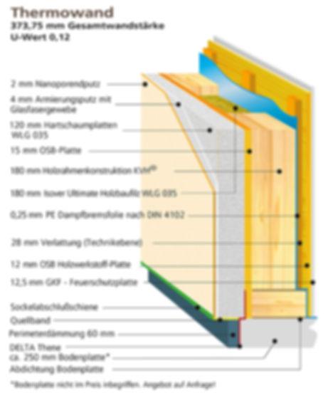 thermowand U Wert 0,12 von Fertighaus Sachsenheim