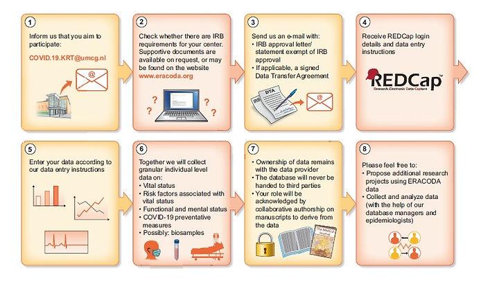 ERACODA Infographic (2).jpg