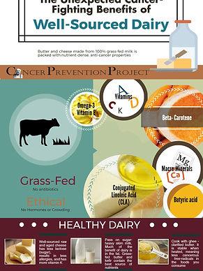 Cancer-Fighting Dairy 2.jpg