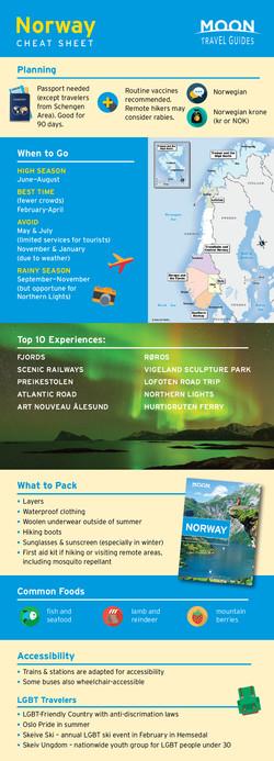 Norway Pinterest tip sheet