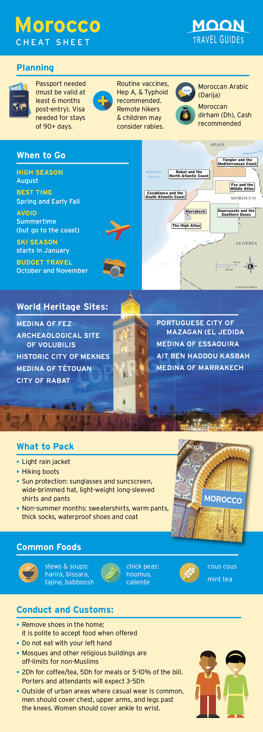 Morocco Pinterest Tip Sheet