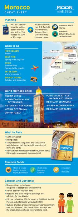 Morocco Pinterest Tip Sheet