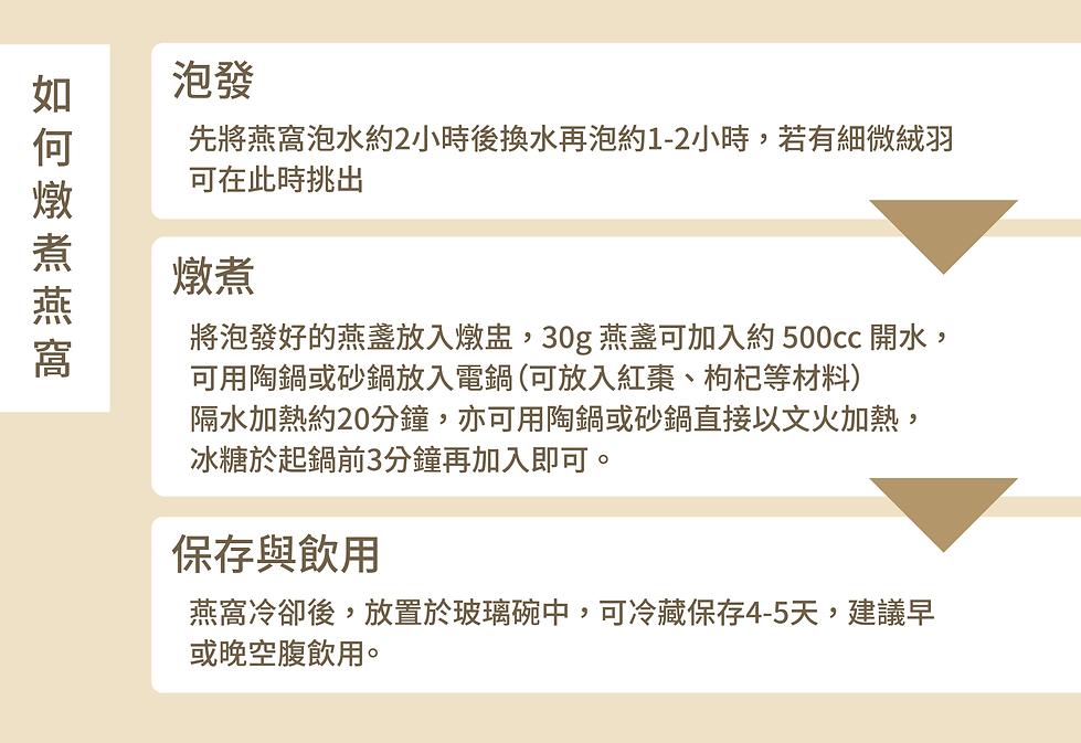 燕窩官網-03.png