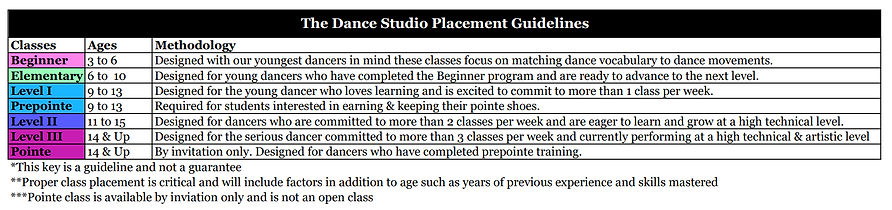 TDS Placement Guidelines.PNG