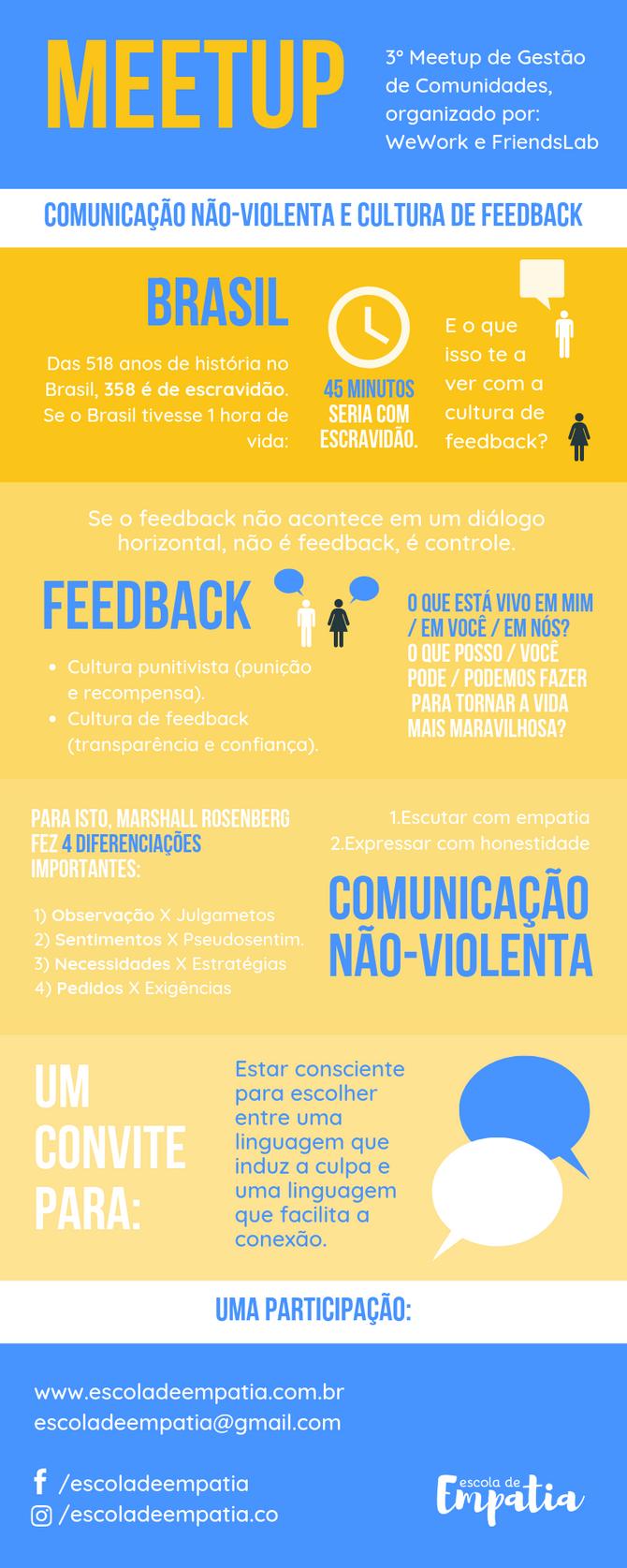 Comunicação Não-Violenta e Cultura de Feedback